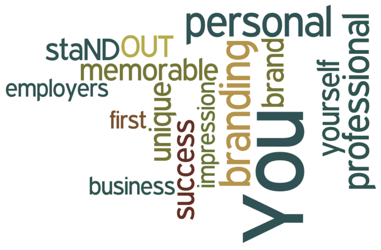 This word cloud showcases the primary tenets of personal branding.